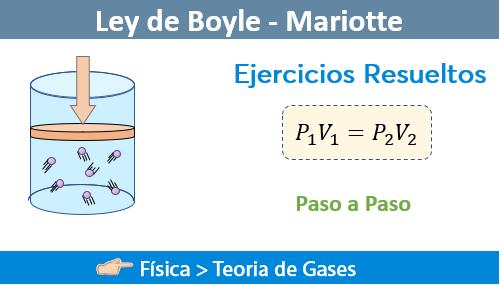 Ley de Boyle - Mariotte