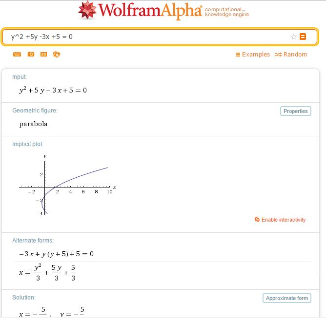 Wolfram Grafica