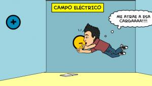 Campo eléctrico – Ejercicios resueltos