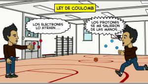 Ley de Coulomb – Ejercicios Resueltos