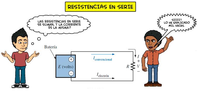 resistencias en serie