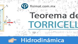 Teorema de Torricelli – Ejercicios Resueltos