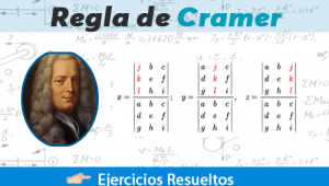 Regla de Cramer + Ejercicios Resueltos