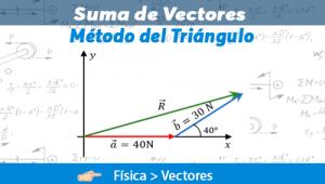 Método del Triángulo + Ejercicios Resueltos (Vectores)