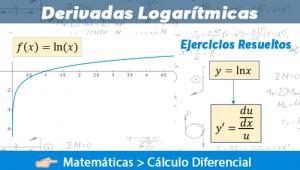 Derivadas de Funciones Logarítmicas