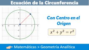 Ecuación de la Circunferencia con Centro en el Origen