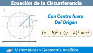 Ecuación de la Circunferencia con Centro fuera del Origen