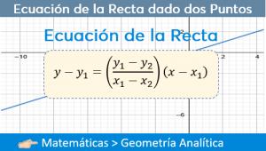 Ecuación de la Recta que pasa por dos puntos dados