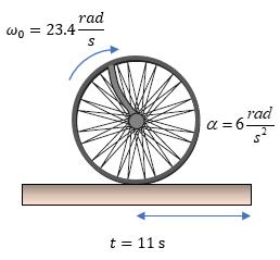 problema de movimiento circular